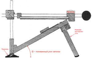 Точилка для ножей строгова своими руками чертежи